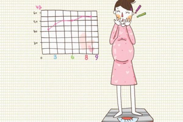 Quanti kg avete preso in gravidanza? Le risposte delle mamme